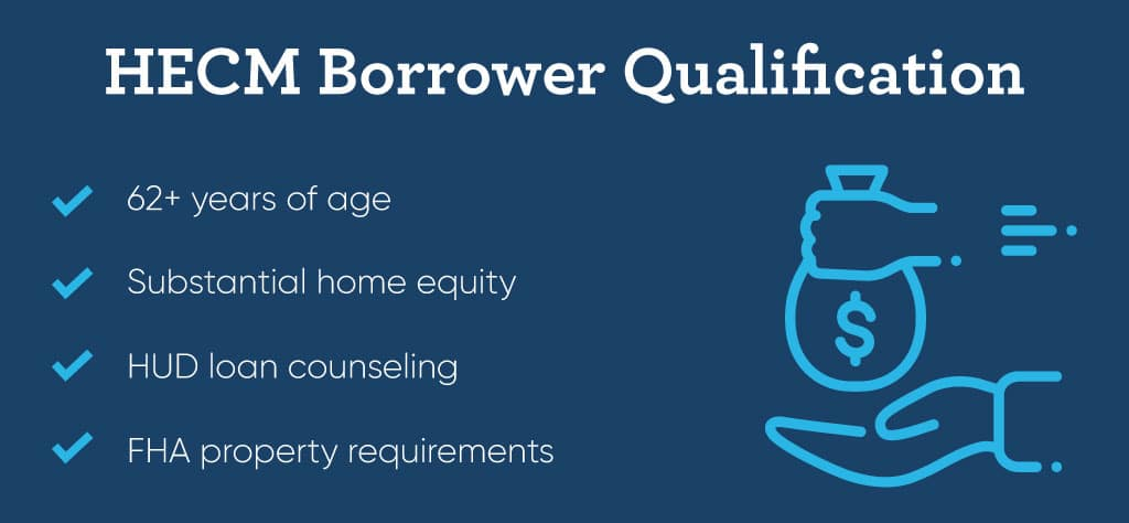 HECM Borrower Plan