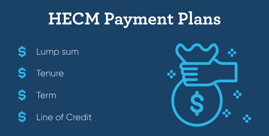 HECM Payment Plan