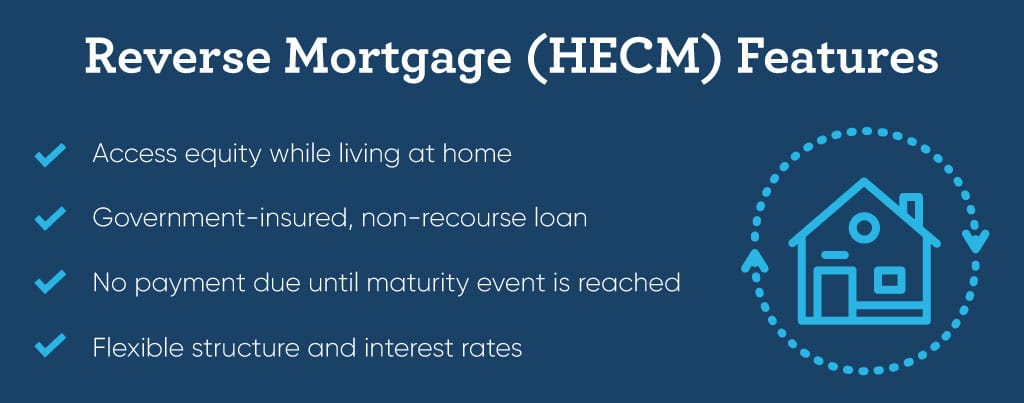 Reverse Mortgage (HECM) Features