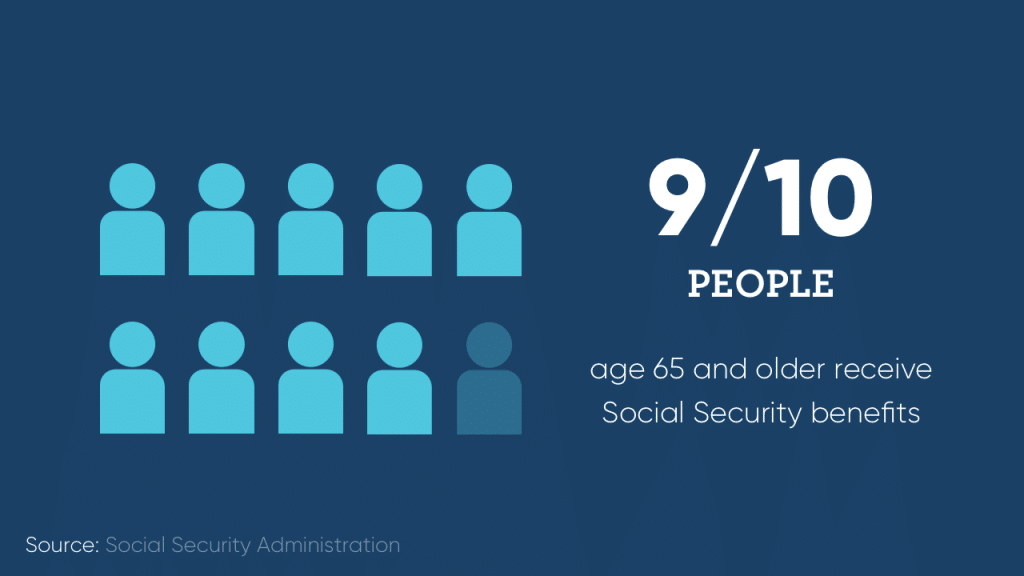 Social Security Retirement Age: When to Claim Social