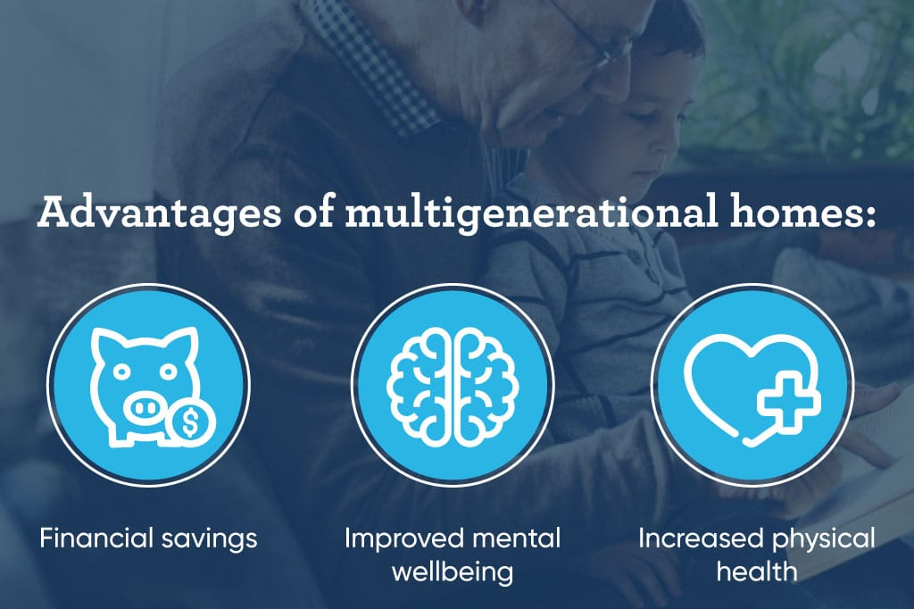 Advantages of Multi-generational Home