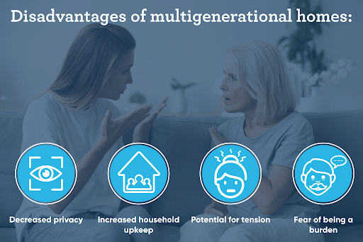 Disadvantages of Multi-generational Home