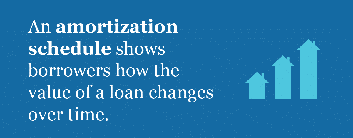Reverse-mortgage-amortization
