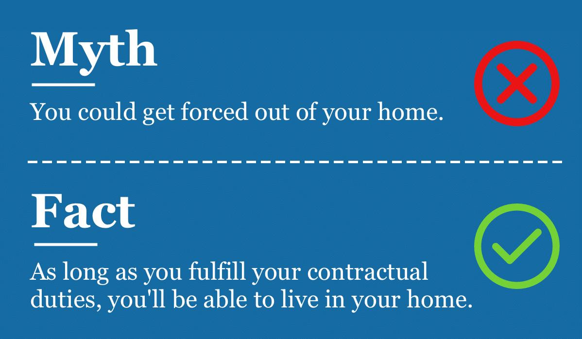 Reverse-mortgage-myths